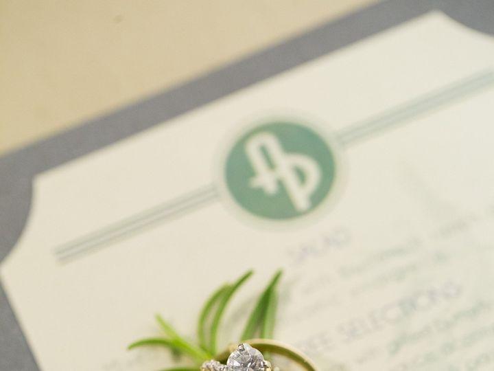Tmx 1496822857784 Goggin 1905 Dallas wedding planner