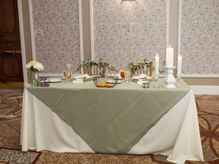 Tmx 1496823073880 Goggin 1980 Dallas wedding planner