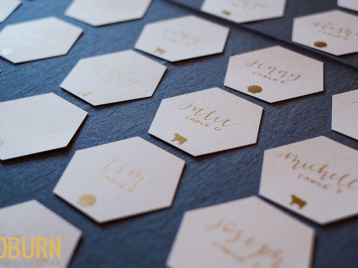 Tmx 1498174280443 16 55 49 0226 Dallas wedding planner