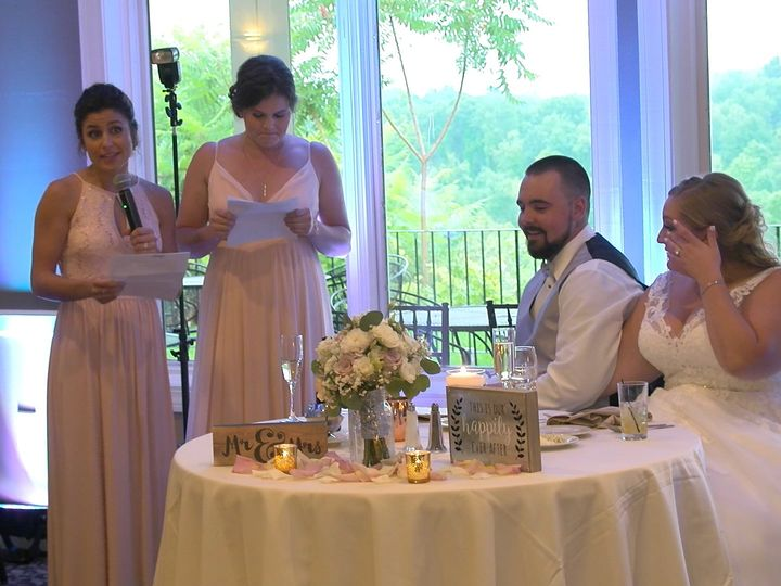 Tmx Toasts 51 979109 V1 Clifton Park, NY wedding videography