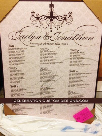 jaclyn jonathan wedding chart