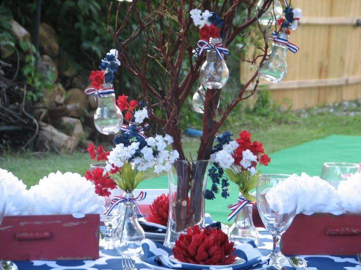 Tmx 1436294792674 10984572102061075488402762519827326012785028n Kansas City wedding planner