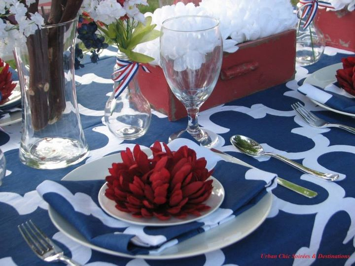 Tmx 1436295048551 11250209102061075480802571381077126594893633n Kansas City wedding planner