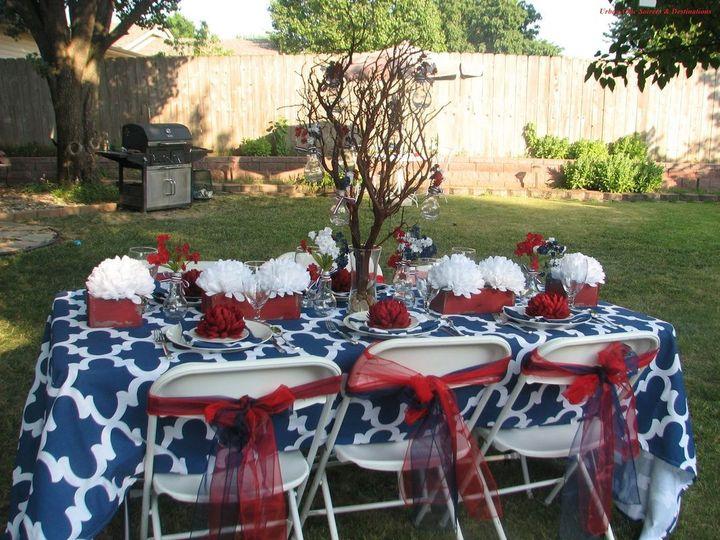 Tmx 1527590261 B7baf169f93028d3 1527590260 157f994433dd3a77 1527590256627 3 2258673 Orig Kansas City wedding planner