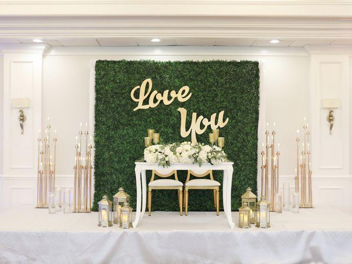 Tmx Cj7a77262 51 1007209 160018322449071 Delray Beach, FL wedding planner