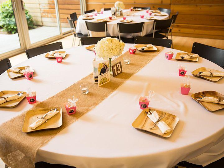 firstenburg community center venue vancouver wa weddingwire