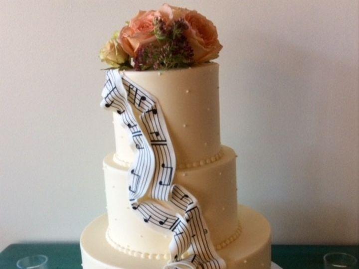 Tmx Weddings 11 51 1862309 1566007910 Pittsford, NY wedding florist