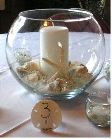 Tmx Beach Wedding Centerpieces 51 115309 158275522445121 El Monte, California wedding favor