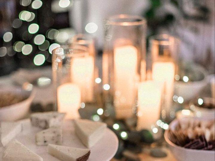 Tmx Screen Shot 2019 01 09 At 5 06 20 Pm 51 1036309 Seattle, WA wedding planner