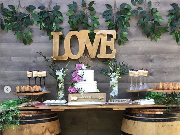 Tmx 11 51 708309 160372503896243 Pittsburg, CA wedding planner