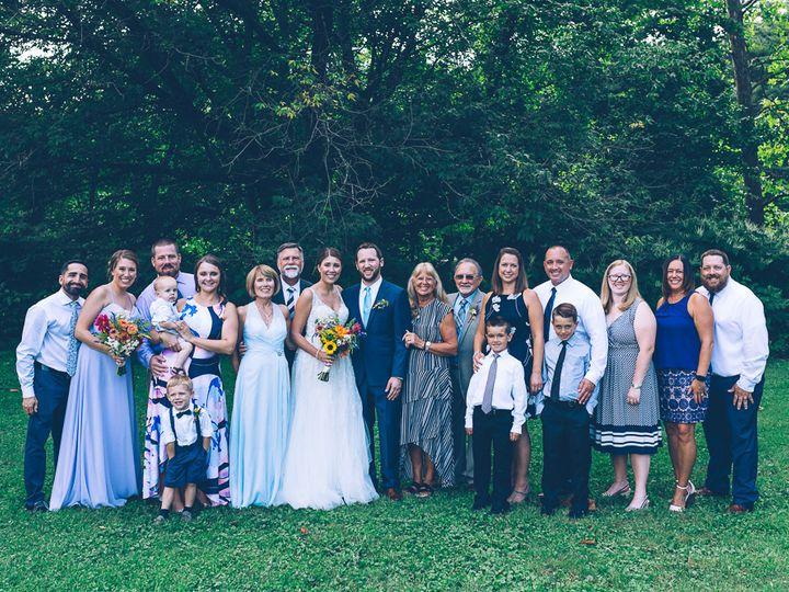 Tmx 1504898239094 Lisa Denardo Photography Wedding 2017 42 Honesdale, Pennsylvania wedding photography