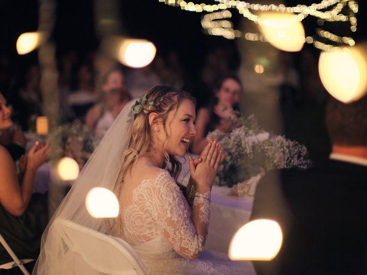 Tmx Img 0769edit 51 1068409 158155493198003 Hudson, FL wedding planner