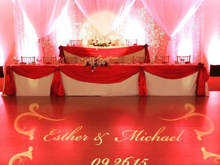 Tmx 1444413961868 Img2016 Hercules, CA wedding dj