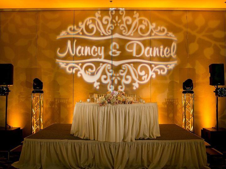 Tmx Img 1417 51 499509 1559105101 Hercules, CA wedding dj