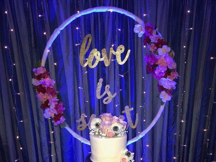 Tmx Img 9702 51 499509 1559105127 Hercules, CA wedding dj