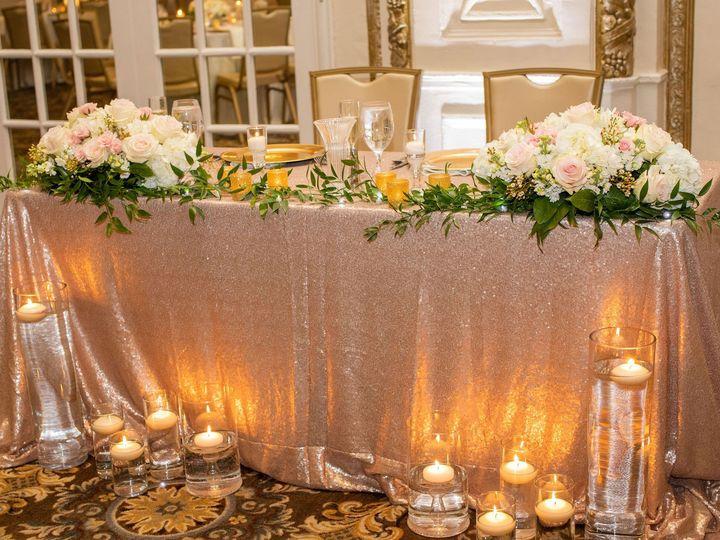 Tmx Sweetheart Table 51 480609 158144104696789 Davenport, Iowa wedding venue