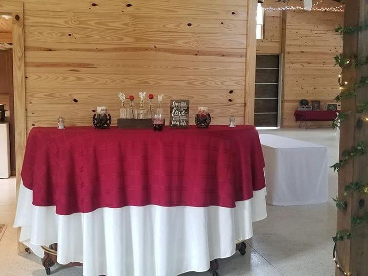 Tmx 53921386 2335469496707036 1928428474679164928 O 51 1004609 1557450211 Bushnell, FL wedding venue