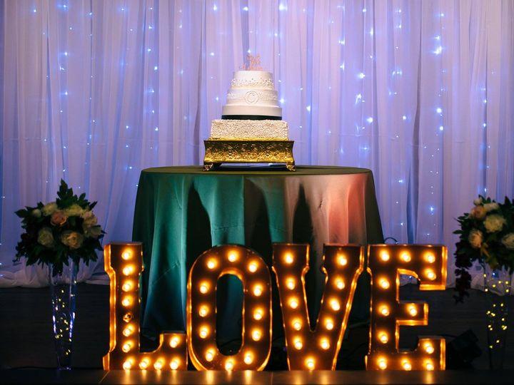 Tmx 37717620 1173647126118943 5509699148137365504 O 51 779609 160513086122744 Tulsa, OK wedding venue
