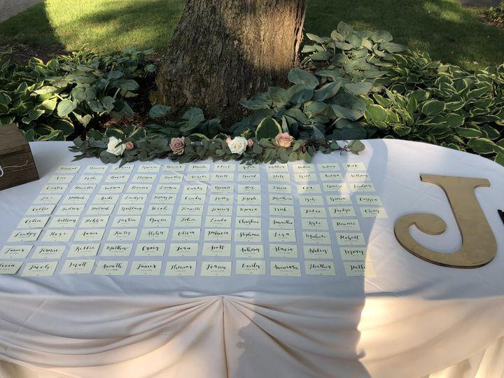 Tmx 1532636876 8afa3735a6c2c3c8 1532636873 64d3951cab88a79d 1532636850294 3 IMG 3506.JPG Schenectady, NY wedding planner