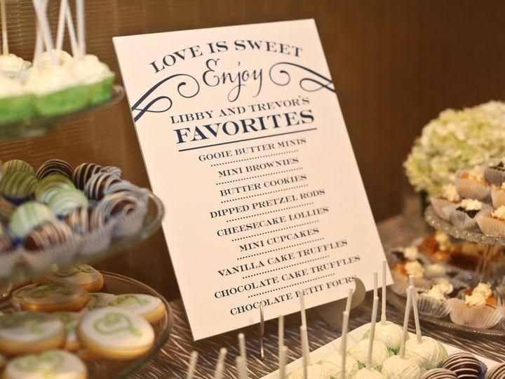 Tmx 1455212807942 Sjsphoto0768 Saint Louis wedding planner