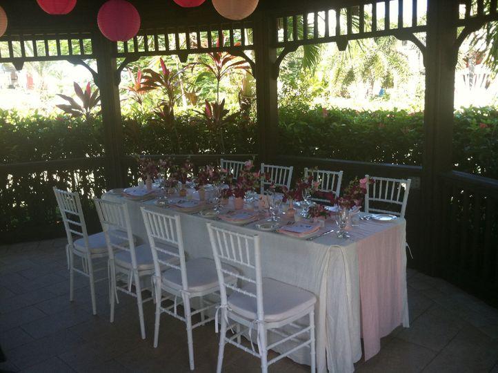 AntiguaCaribbeanDestination Weddings