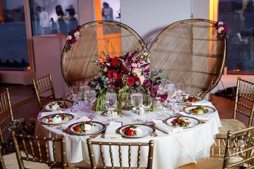 Sample Table Set