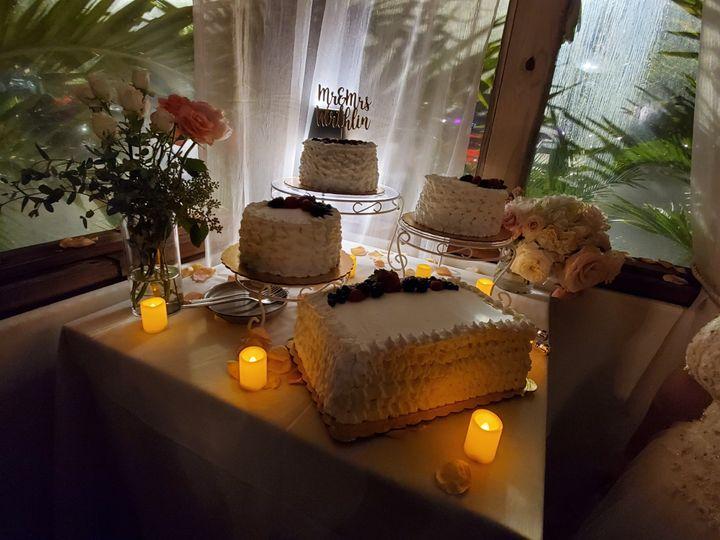 Tmx 20191109 202312 51 1896909 158006155646531 Sarasota, FL wedding planner