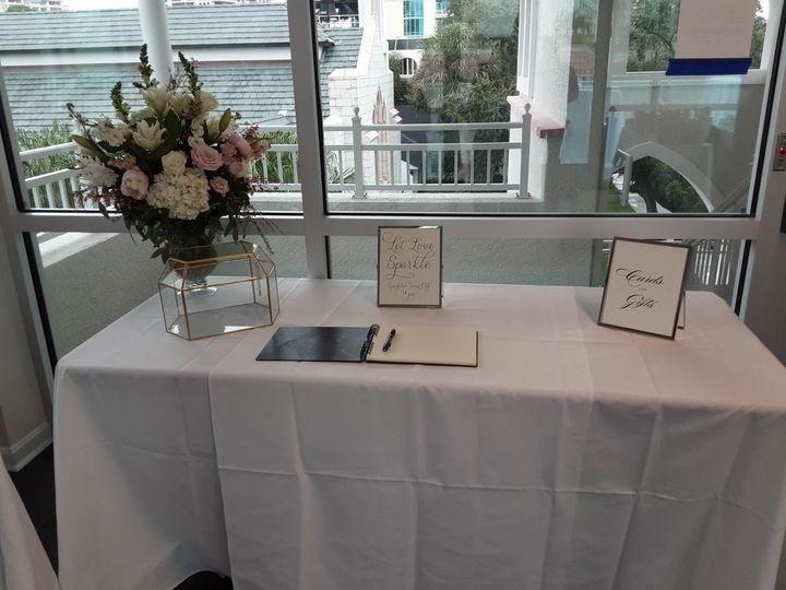 Tmx 20200104 152755 51 1896909 157862449895767 Sarasota, FL wedding planner