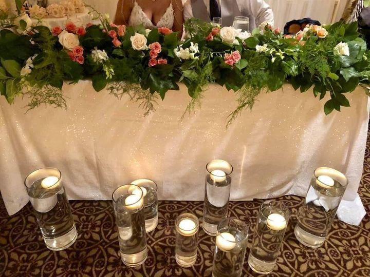 Tmx 15 51 1058909 1563416247 West New York, NJ wedding planner