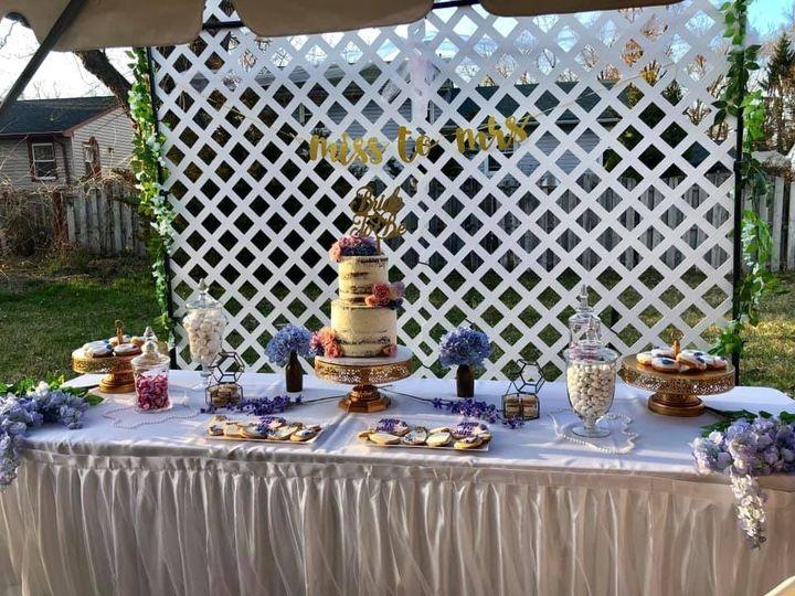 Tmx 57503227 1063841830491467 6219854570143612928 N 51 1058909 1556764828 West New York, NJ wedding planner