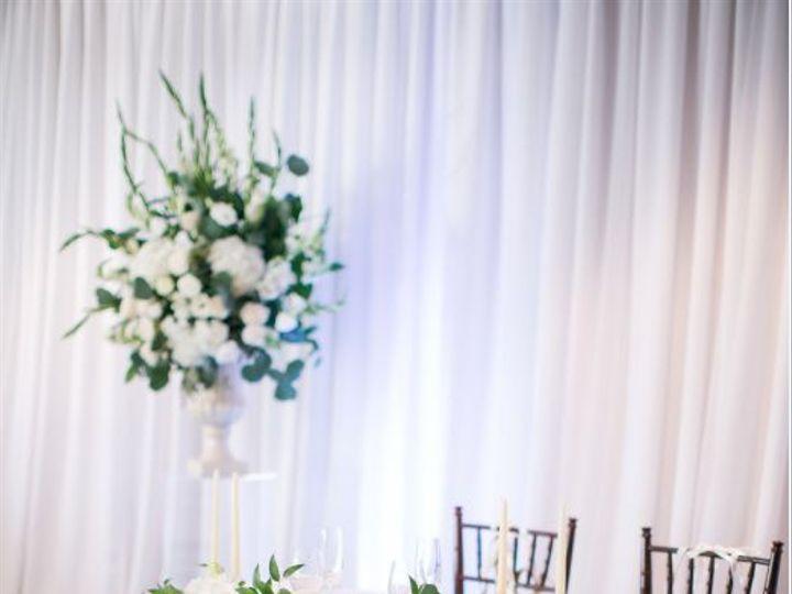 Tmx 1532630727 2bfd4d967f02f78f 1532630726 Cbe87c67f80ab400 1532630723941 4 1Capture Huntington Beach, CA wedding venue