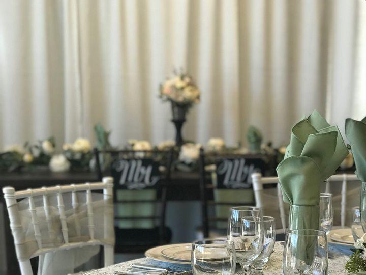 Tmx File1 4 51 1874119 1568560620 Corona, CA wedding rental