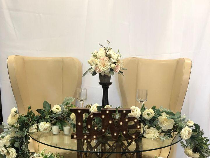 Tmx File3 6 51 1874119 1568560995 Corona, CA wedding rental