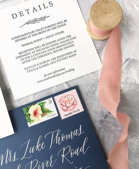 Details cards and postage
