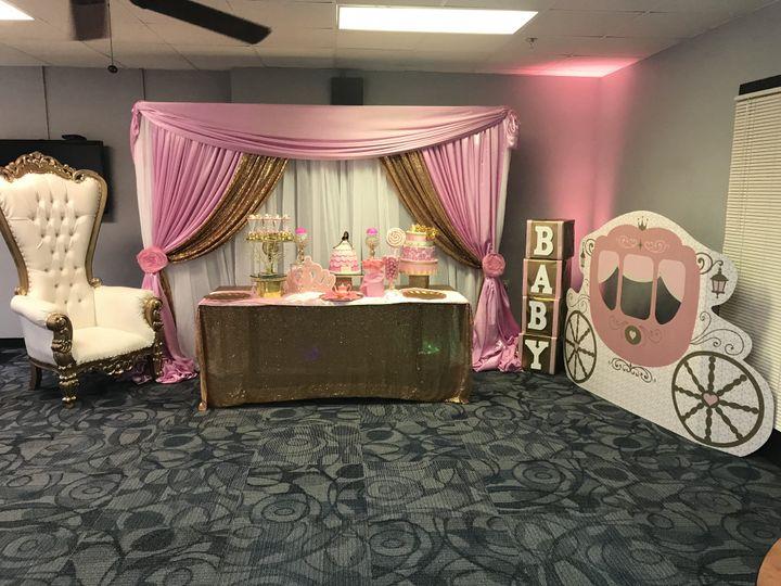 Tmx Img 2316 51 1140319 160971194716437 Minneapolis, MN wedding eventproduction