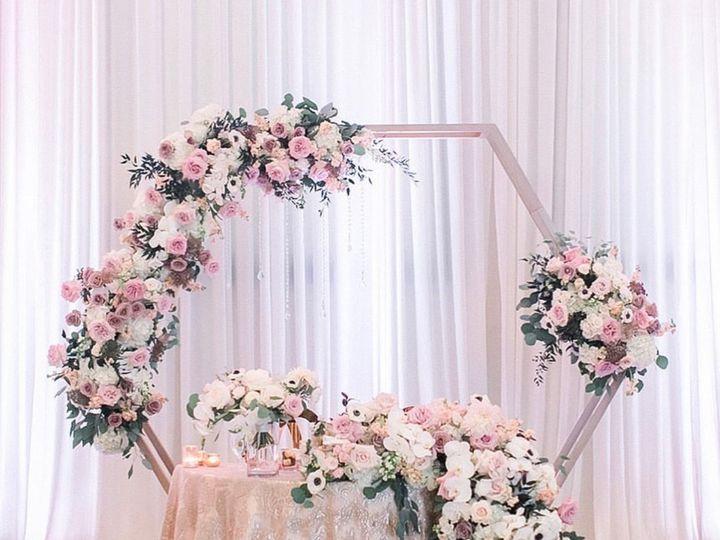 Tmx Image 2 51 1666319 159156671643135 San Diego, CA wedding florist