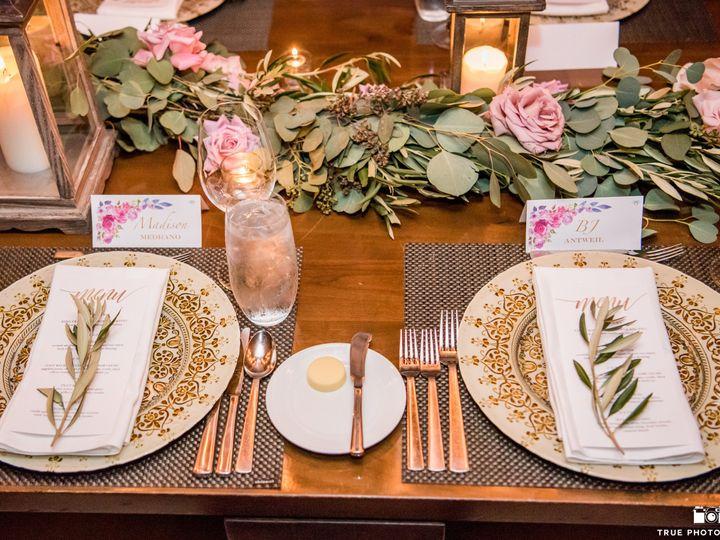 Tmx 0085madison Bj 51 34419 Coronado, CA wedding planner