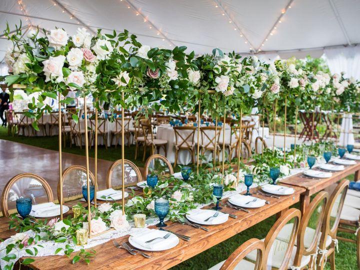 Tmx 0221lindsey Chris 51 34419 1573405548 Coronado, CA wedding planner