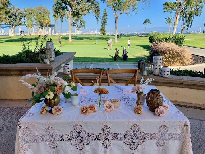 Tmx Img 7469 51 34419 160150844944475 Coronado, CA wedding planner
