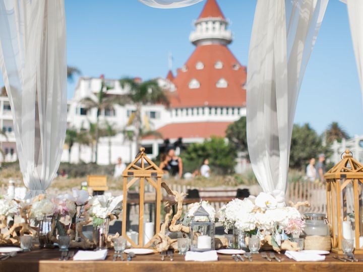 Tmx Rayleenmarcdetails 14 51 34419 Coronado, CA wedding planner