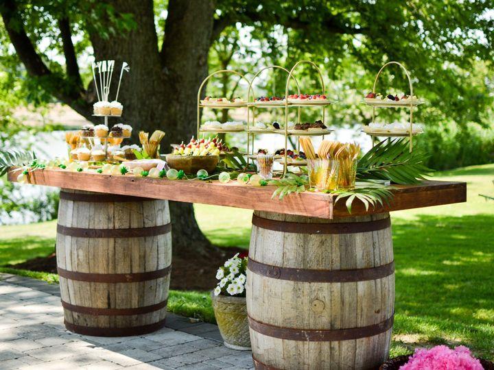 Tmx 1497920913169 Img4823 Annapolis, MD wedding rental