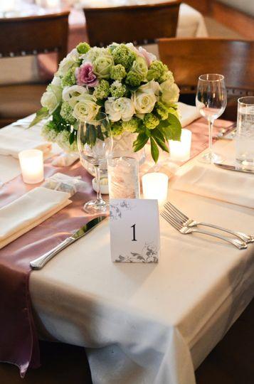 Sample table setup