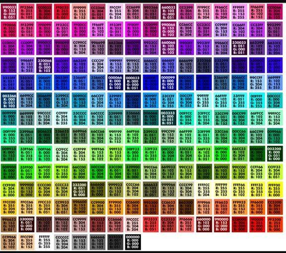LED Uplighting Chart