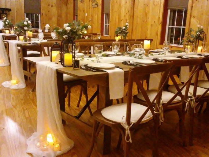 Tmx Mariasharon2020 6603779285712898 51 967519 157469637779296 Sterling, MA wedding venue