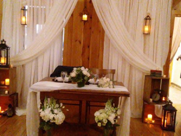 Tmx Mariasharon2020 6603809002356815 51 967519 157469638443918 Sterling, MA wedding venue