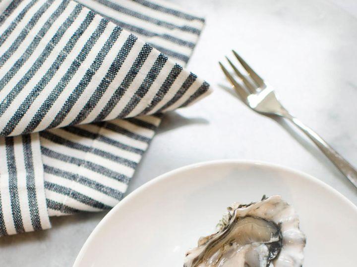 Tmx 1513547858285 Oysters Santa Cruz, CA wedding catering