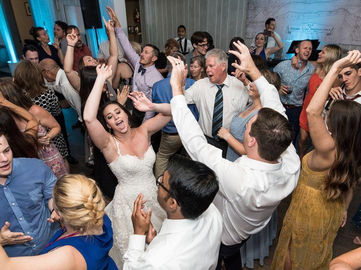 Tmx Mollykyle Crowd Shot 51 928619 1564511417 Encino, CA wedding band