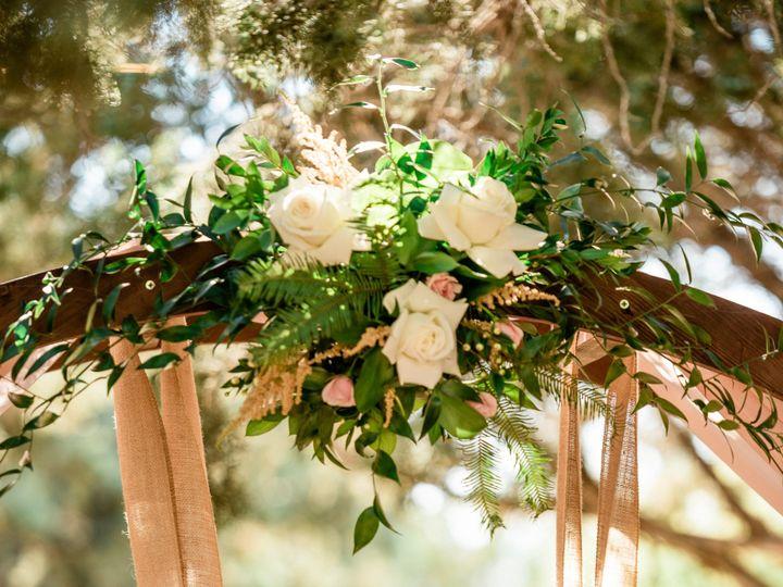Tmx 20190627 Gl3 0394 51 981719 1562005643 Ramona, CA wedding photography