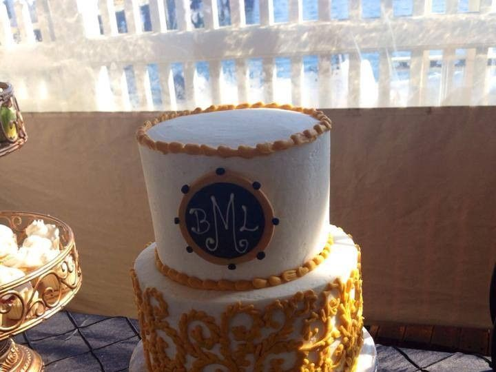 Tmx 1432063529829 Nautical Wed  Smithfield wedding favor