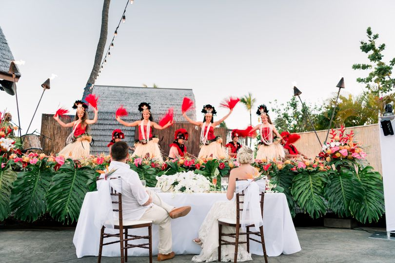 Private Luau Performance